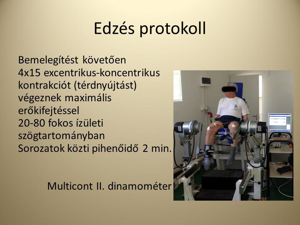 Edzés protokoll