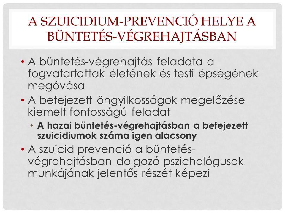 A szuicidium-prevenció helye a büntetés-végrehajtásban
