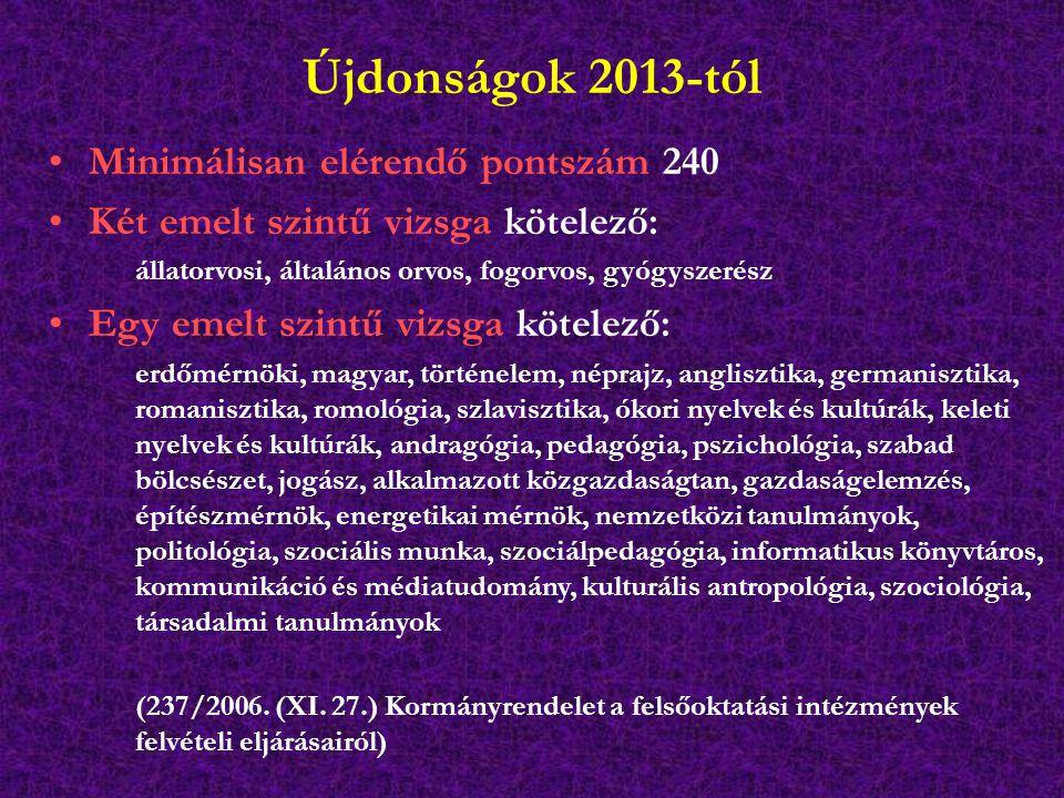 Újdonságok 2013-tól Minimálisan elérendő pontszám 240
