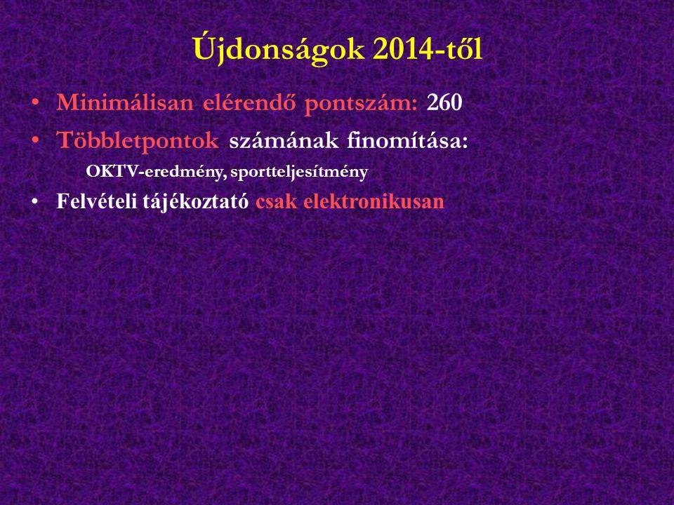 Újdonságok 2014-től Minimálisan elérendő pontszám: 260