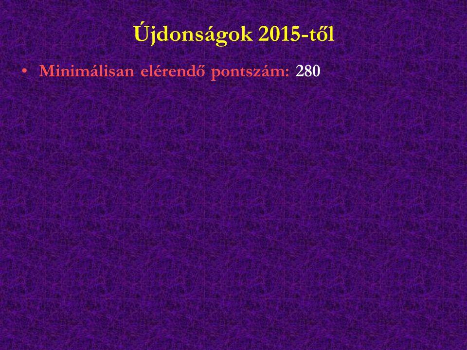 Újdonságok 2015-től Minimálisan elérendő pontszám: 280
