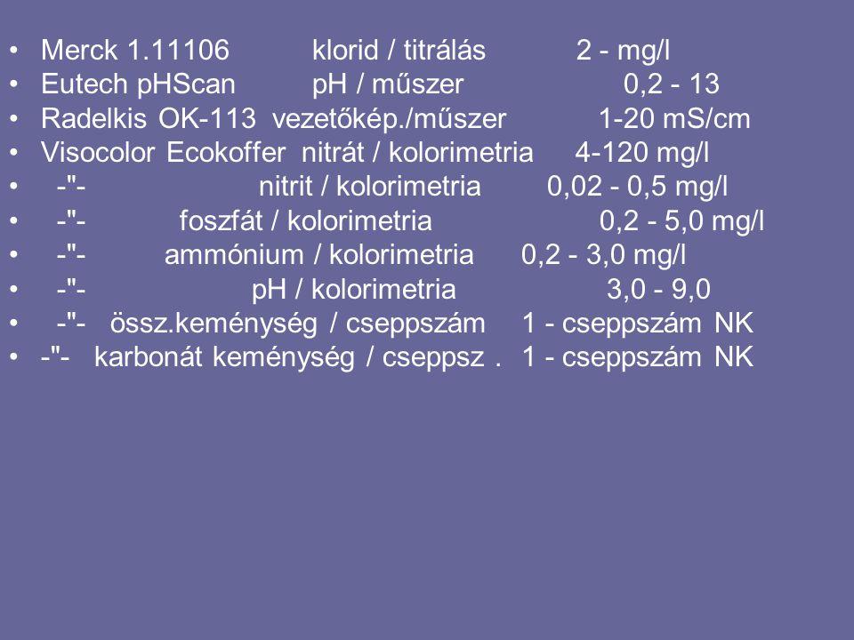Merck 1.11106 klorid / titrálás 2 - mg/l