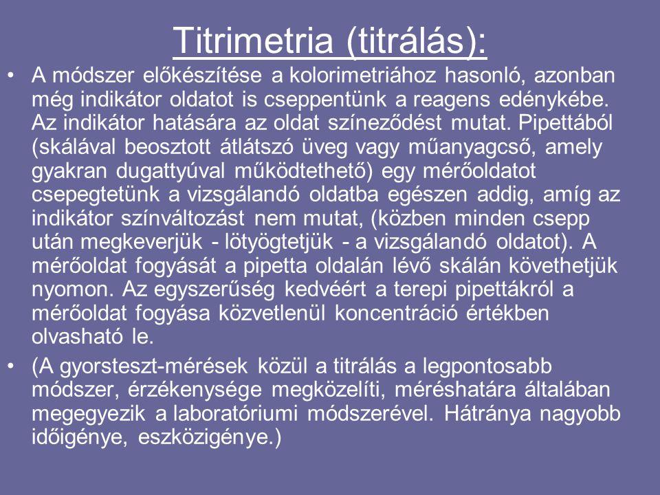 Titrimetria (titrálás):