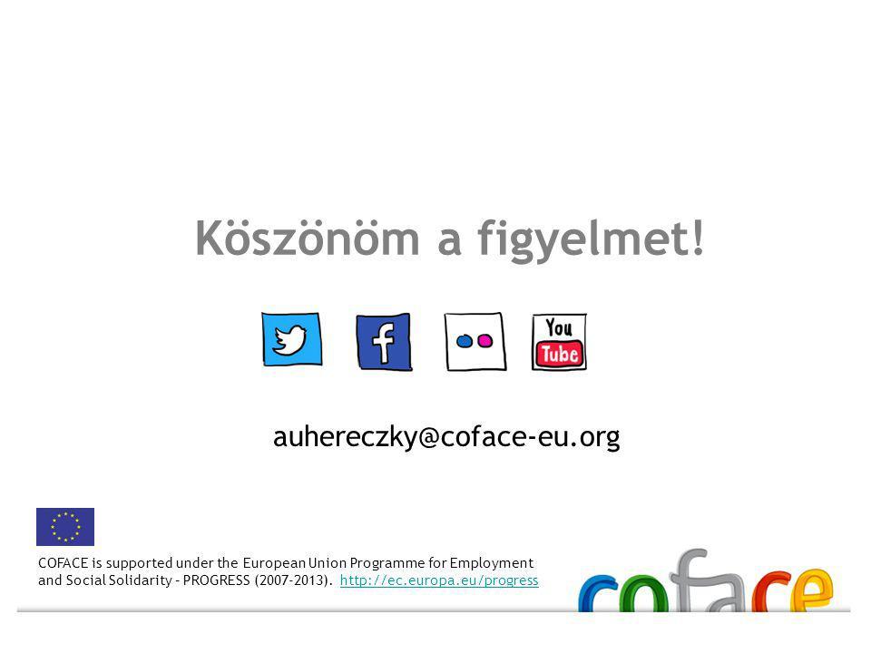 Köszönöm a figyelmet! auhereczky@coface-eu.org