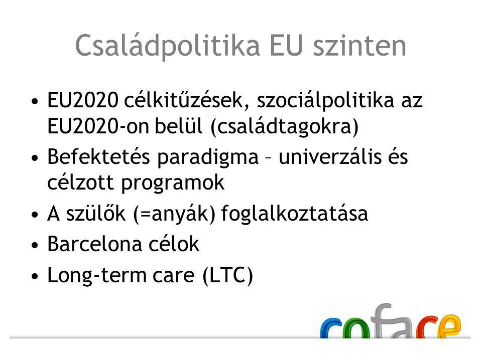 Családpolitika EU szinten