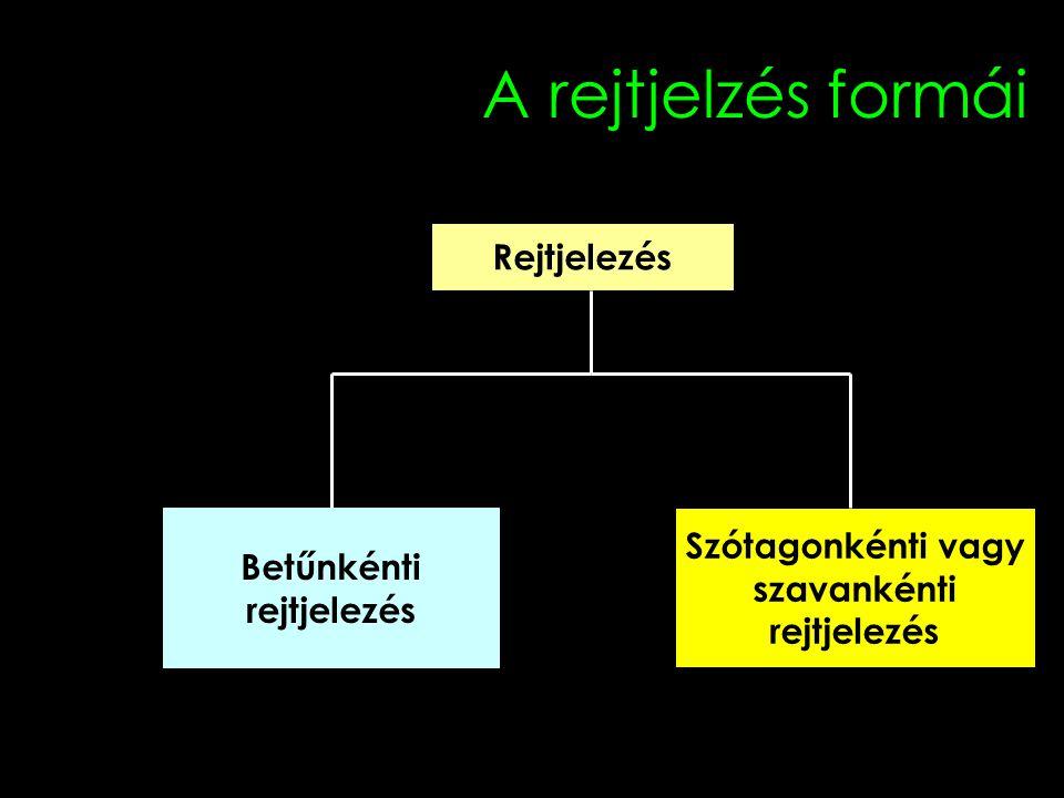 A rejtjelzés formái Rejtjelezés Szótagonkénti vagy Betűnkénti