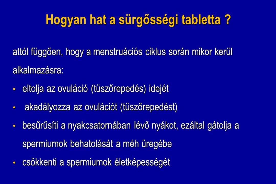 Hogyan hat a sürgősségi tabletta