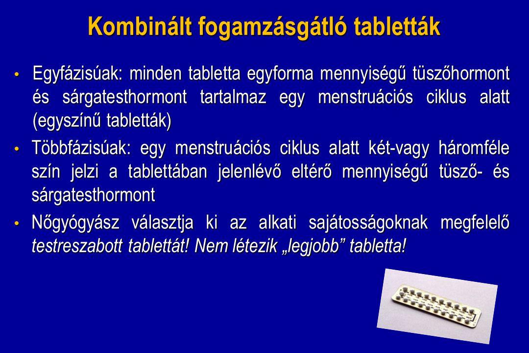 Kombinált fogamzásgátló tabletták