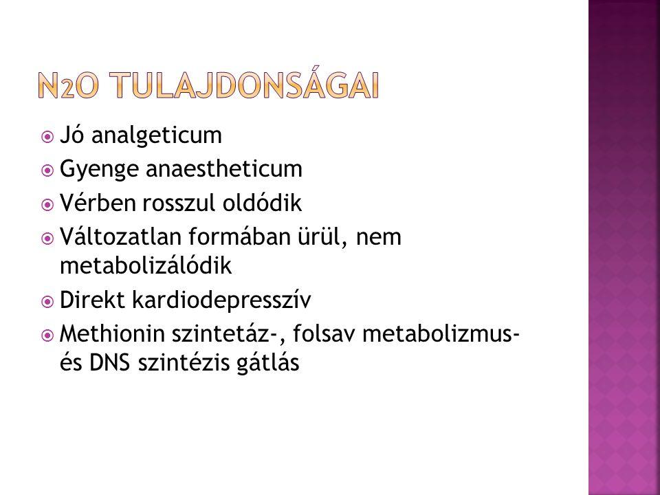 N2O tulajdonságai Jó analgeticum Gyenge anaestheticum