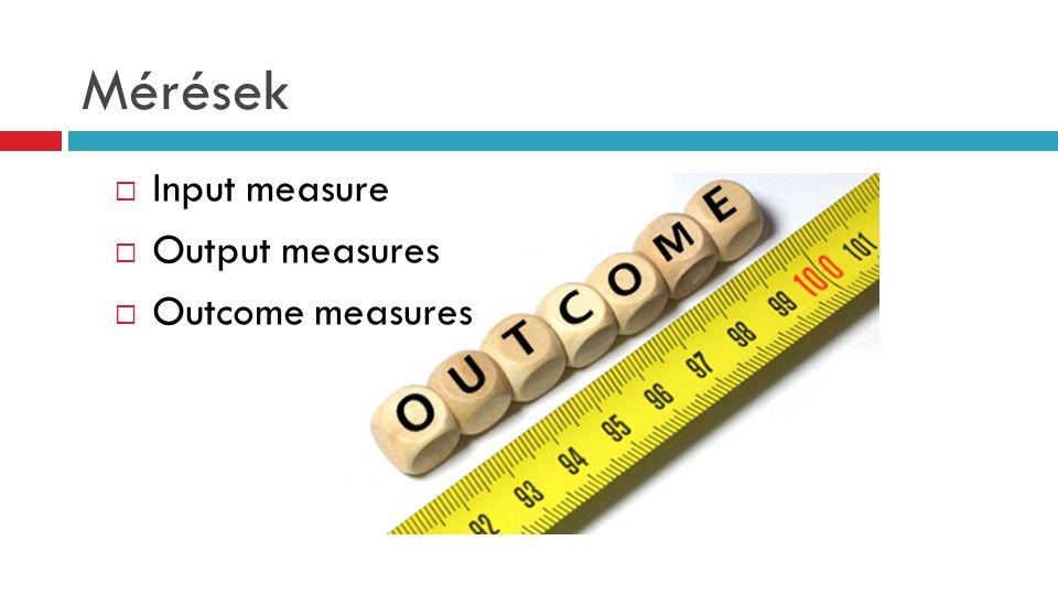 Mérések Input measure Output measures Outcome measures
