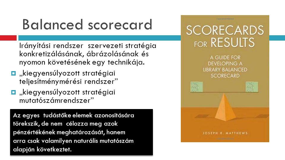 Balanced scorecard Irányítási rendszer szervezeti stratégia konkretizálásának, ábrázolásának és nyomon követésének egy technikája.