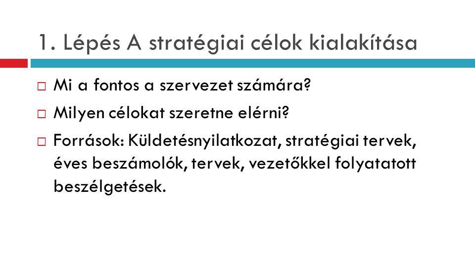 1. Lépés A stratégiai célok kialakítása