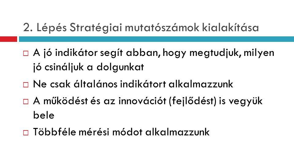2. Lépés Stratégiai mutatószámok kialakítása