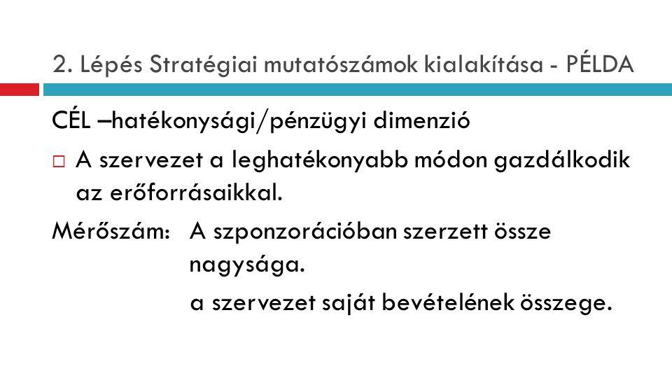 2. Lépés Stratégiai mutatószámok kialakítása - PÉLDA