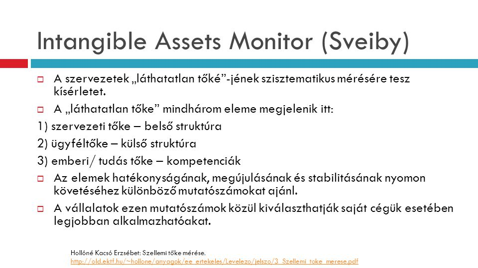 Intangible Assets Monitor (Sveiby)