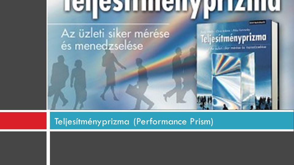 Teljesítményprizma (Performance Prism)