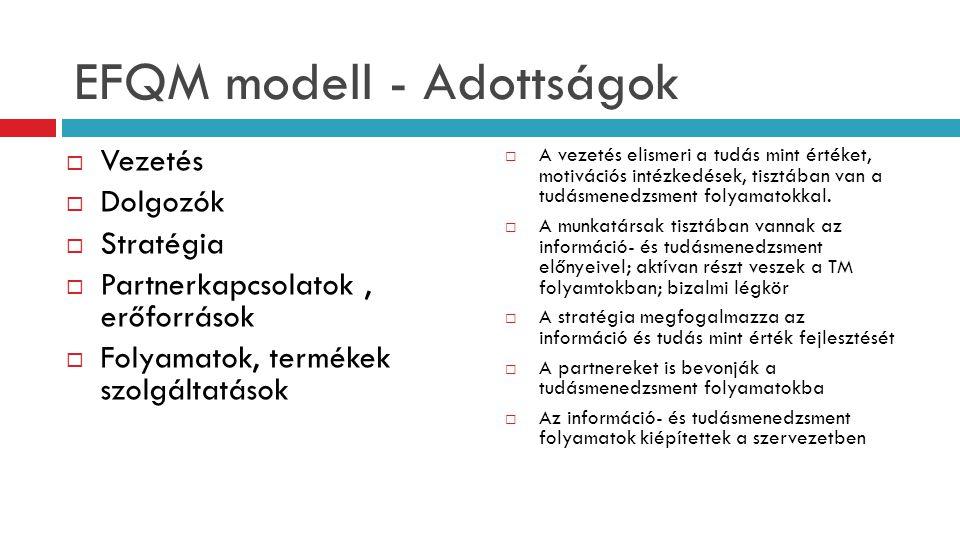 EFQM modell - Adottságok