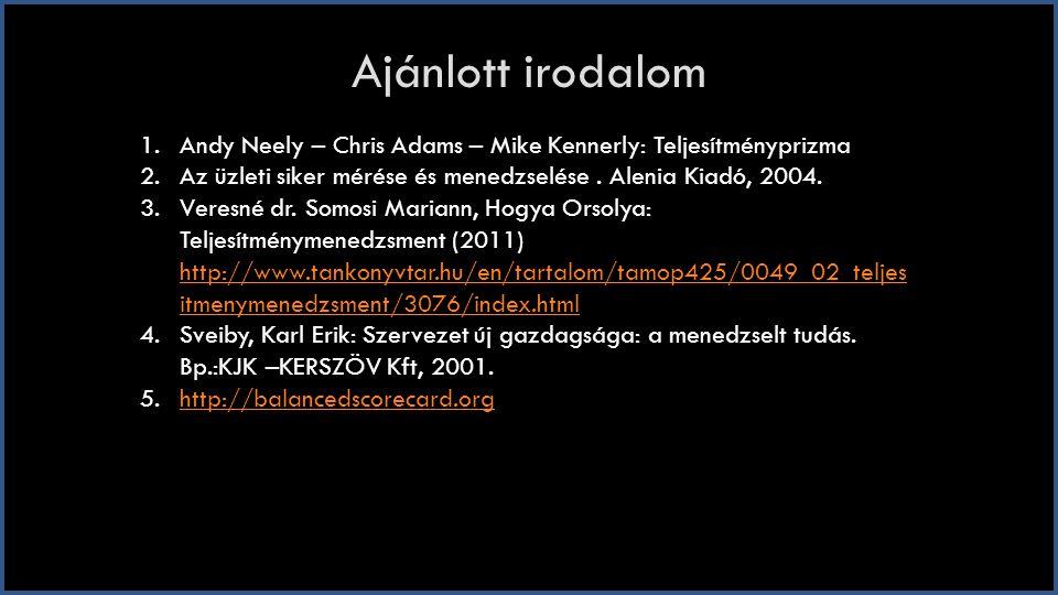 Ajánlott irodalom Andy Neely – Chris Adams – Mike Kennerly: Teljesítményprizma. Az üzleti siker mérése és menedzselése . Alenia Kiadó, 2004.