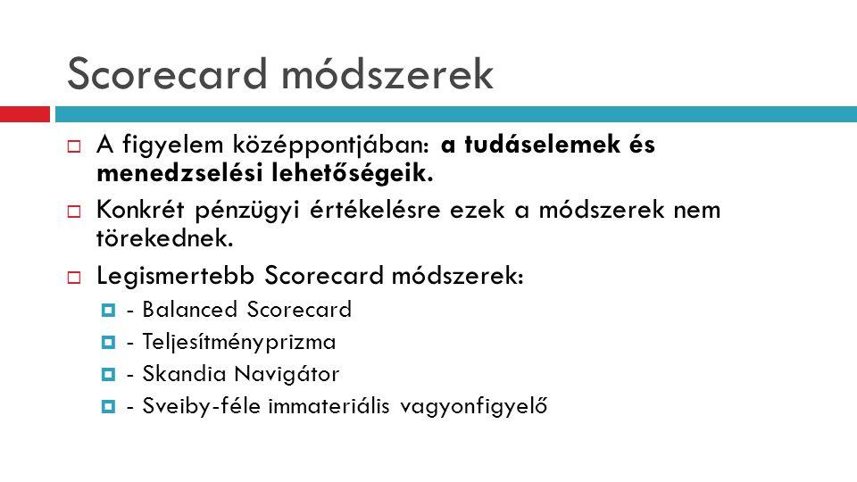 Scorecard módszerek A figyelem középpontjában: a tudáselemek és menedzselési lehetőségeik.