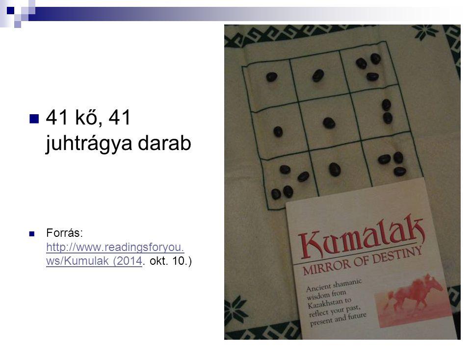 41 kő, 41 juhtrágya darab Forrás: http://www.readingsforyou.ws/Kumulak (2014. okt. 10.)