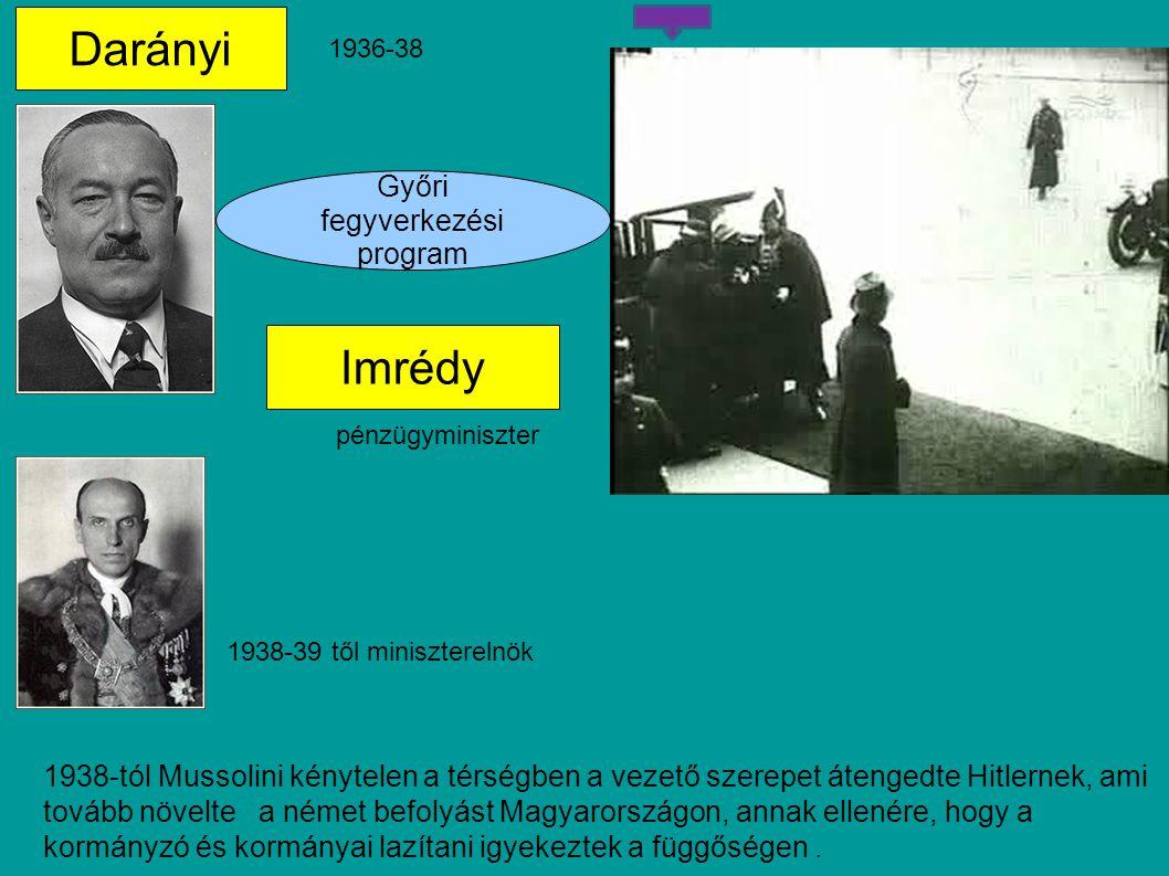 Darányi Imrédy - Győri fegyverkezési program