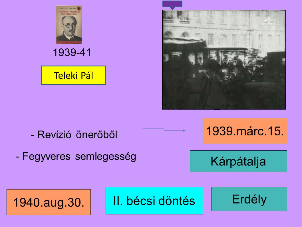1939.márc.15. Kárpátalja II. bécsi döntés Erdély 1940.aug.30. 1939-41