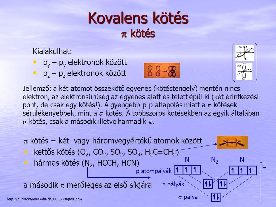 Kovalens kötés p kötés Kialakulhat: py – py elektronok között