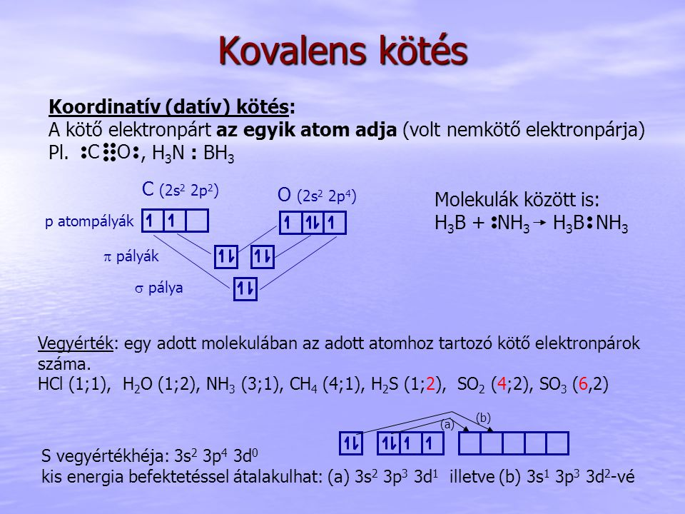 Kovalens kötés Koordinatív (datív) kötés: