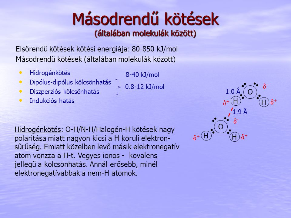 Másodrendű kötések (általában molekulák között)