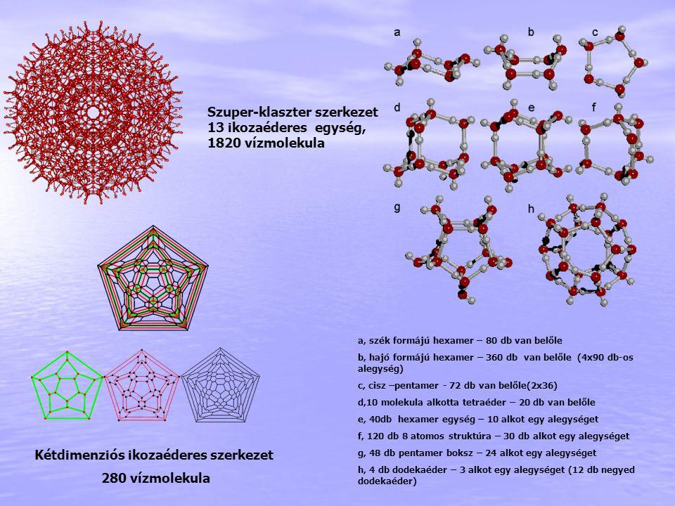 Kétdimenziós ikozaéderes szerkezet