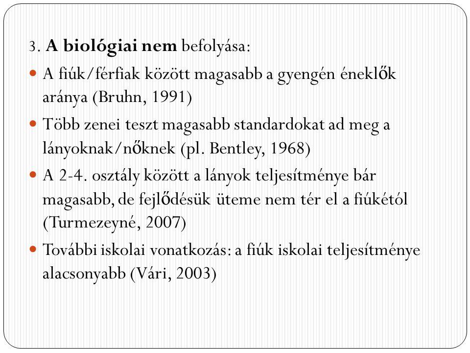 A fiúk/férfiak között magasabb a gyengén éneklők aránya (Bruhn, 1991)