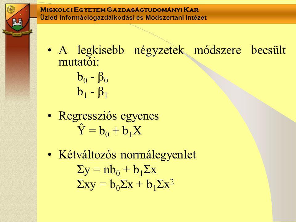 A legkisebb négyzetek módszere becsült mutatói:
