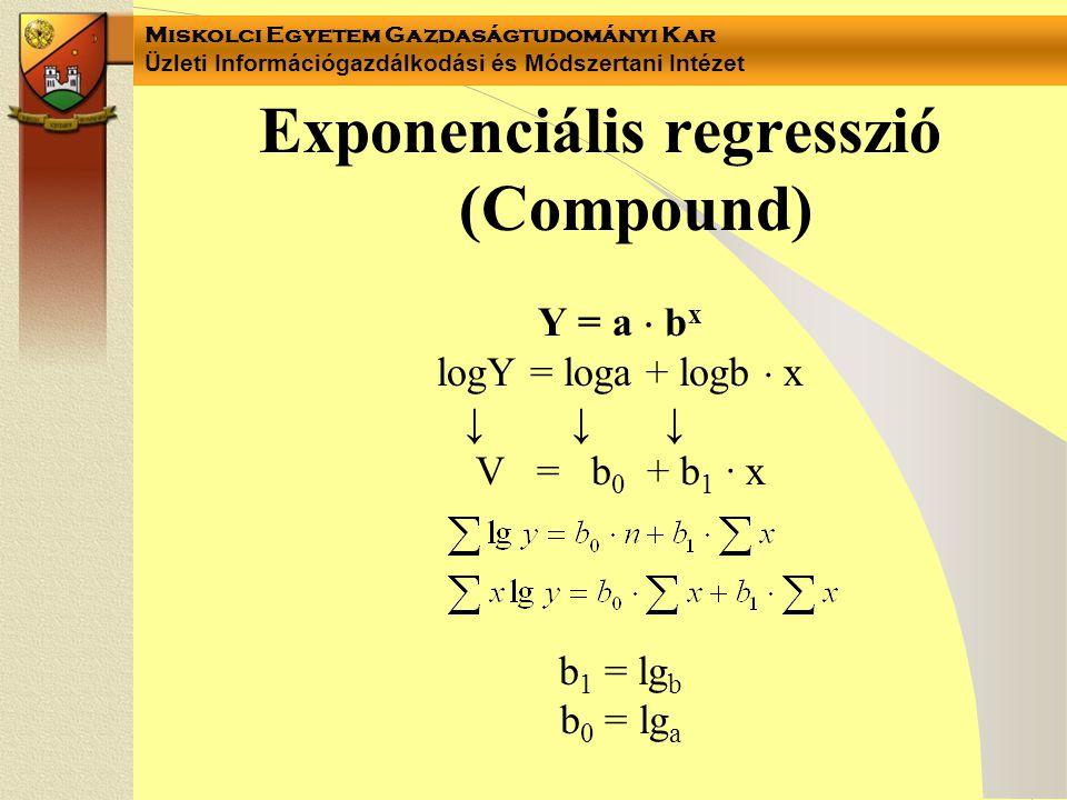 Exponenciális regresszió (Compound)
