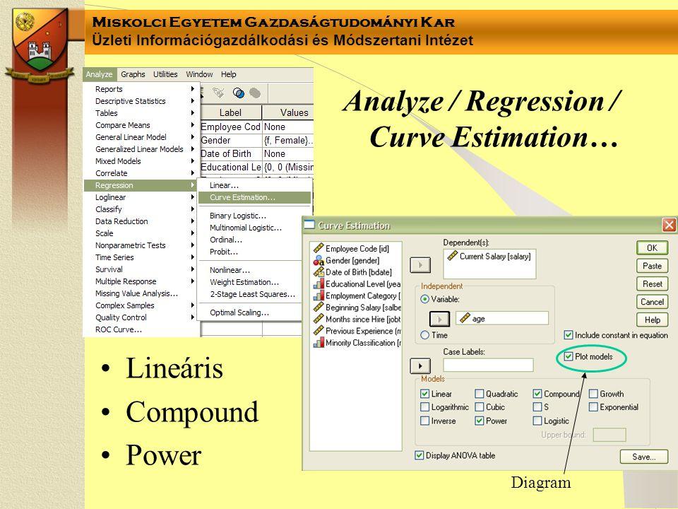 Analyze / Regression / Curve Estimation…