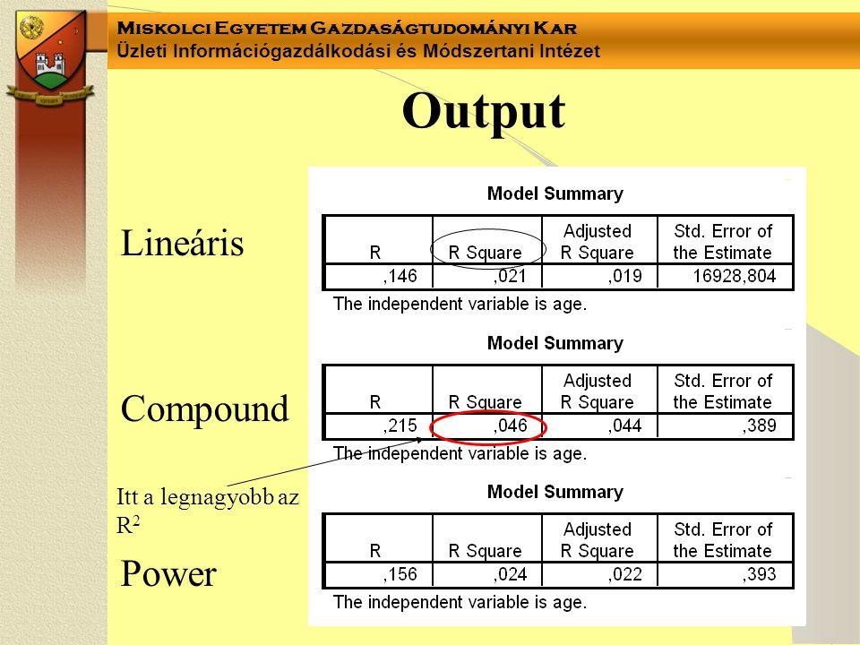 Output Lineáris Compound Power Itt a legnagyobb az R2