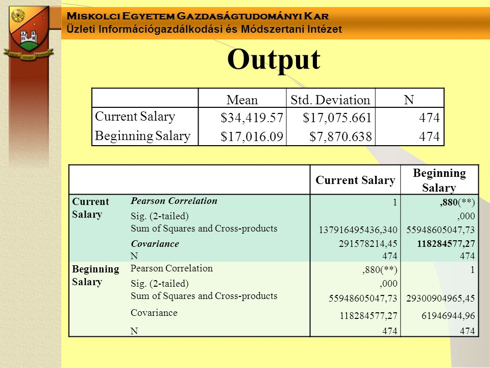 Output Mean Std. Deviation N Current Salary $34,419.57 $17,075.661 474