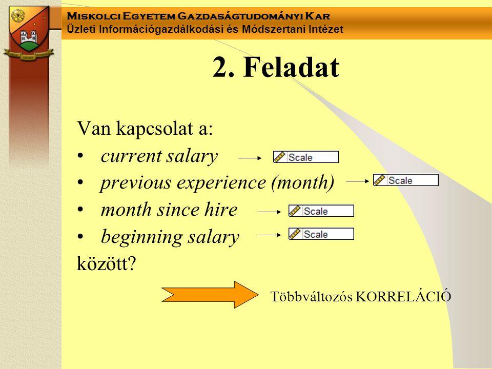 2. Feladat Van kapcsolat a: current salary previous experience (month)