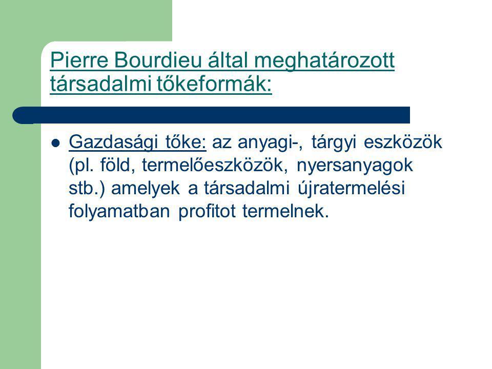Pierre Bourdieu által meghatározott társadalmi tőkeformák: