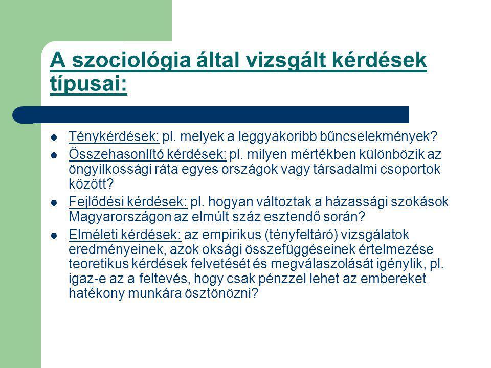 A szociológia által vizsgált kérdések típusai: