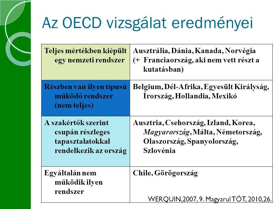 Az OECD vizsgálat eredményei