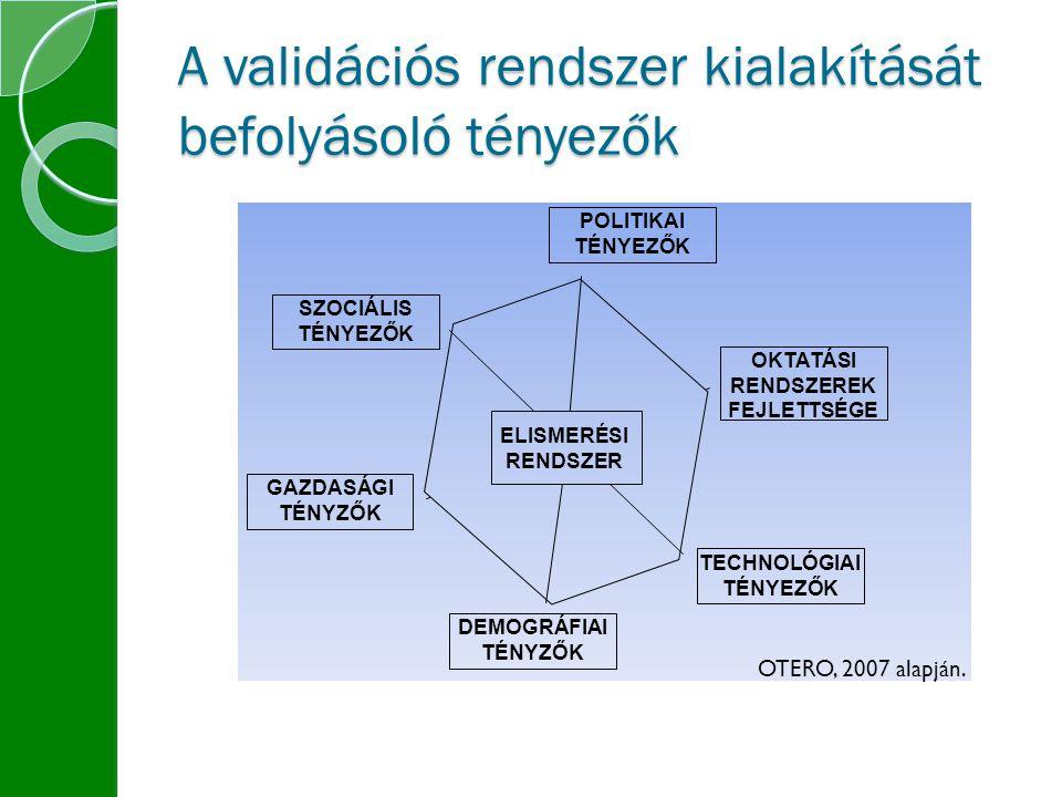 A validációs rendszer kialakítását befolyásoló tényezők