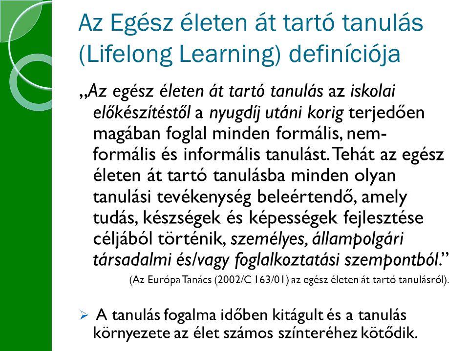Az Egész életen át tartó tanulás (Lifelong Learning) definíciója