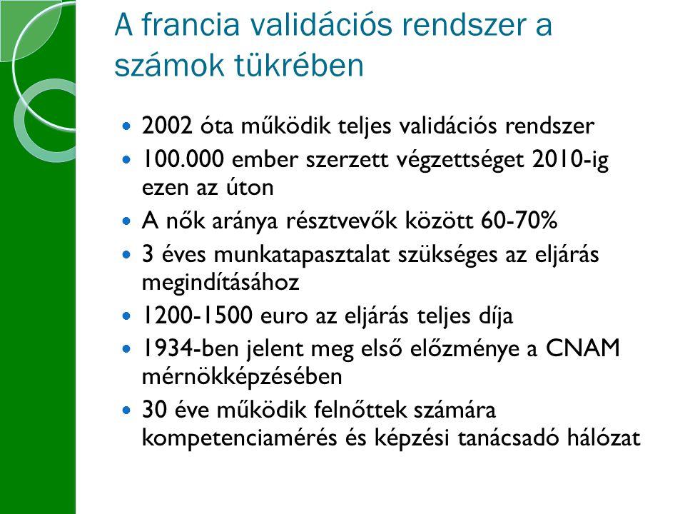 A francia validációs rendszer a számok tükrében