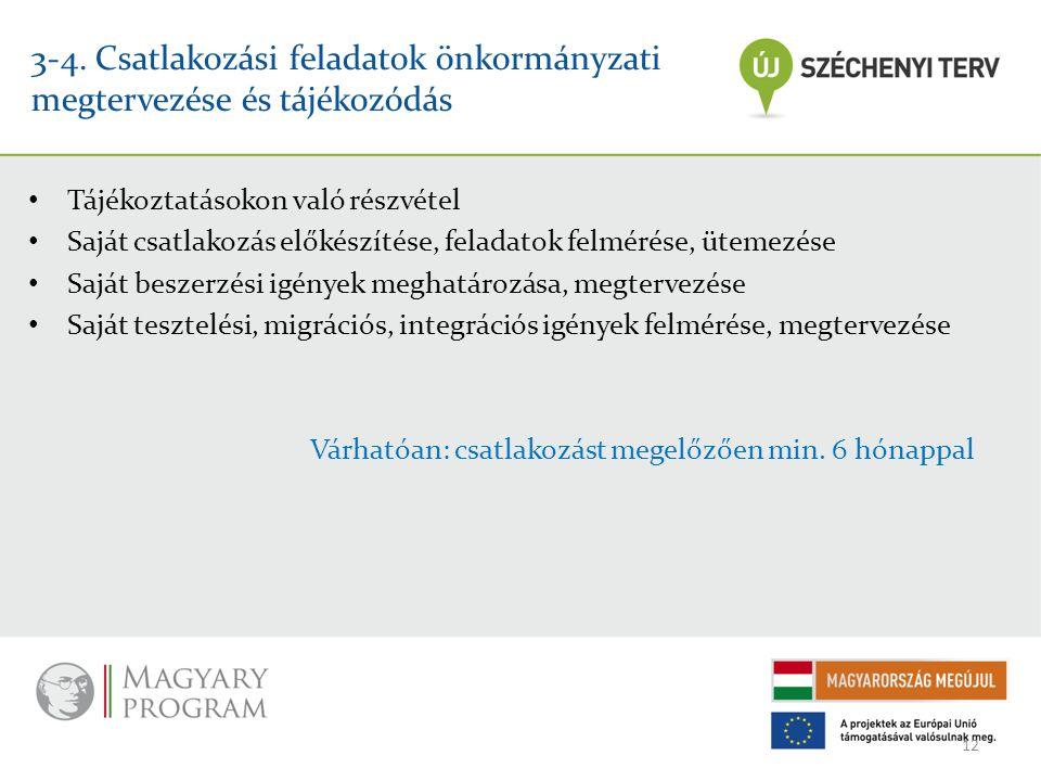 3-4. Csatlakozási feladatok önkormányzati megtervezése és tájékozódás