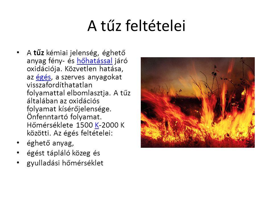 A tűz feltételei