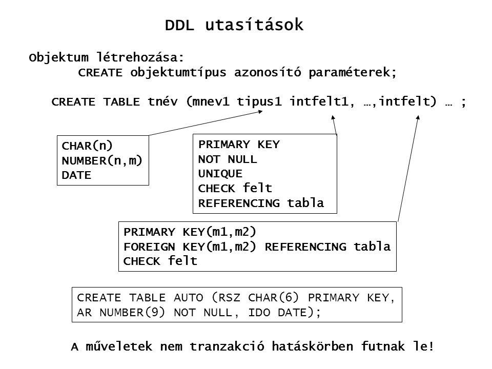 DDL utasítások Objektum létrehozása: