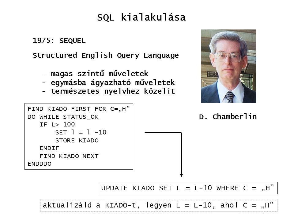 SQL kialakulása 1975: SEQUEL Structured English Query Language