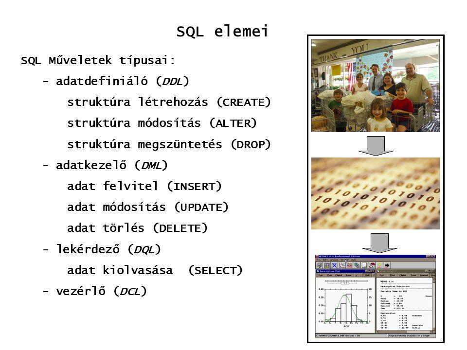 SQL elemei SQL Műveletek típusai: - adatdefiniáló (DDL)