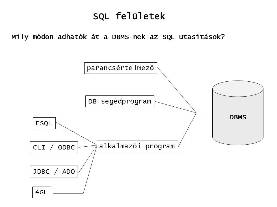 SQL felületek Mily módon adhatók át a DBMS-nek az SQL utasítások