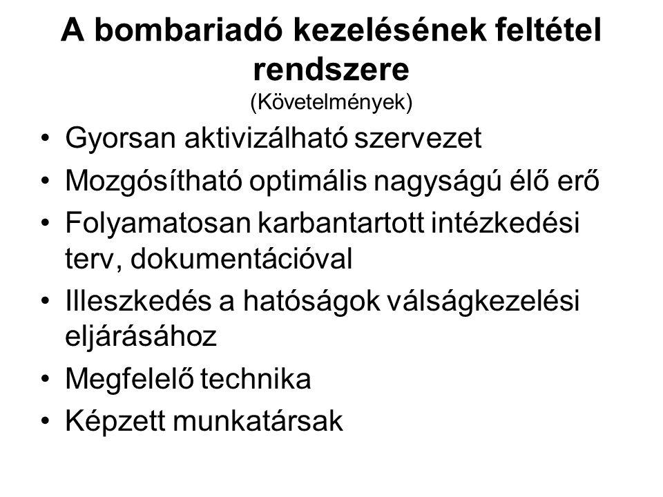 A bombariadó kezelésének feltétel rendszere (Követelmények)